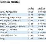 """WHERE WILL THE NEXT 'WORLD'S LONGEST"""" FLIGHT ROUTE LIKELY BE?"""